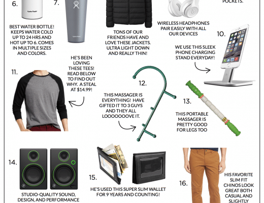 Best Gifts for Men: My Husband's Tried and True Favorite Products