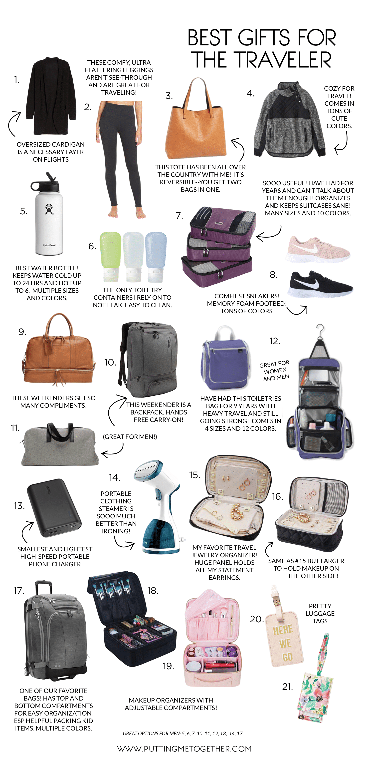 Best Gifts for Someone Who Travels a Lot