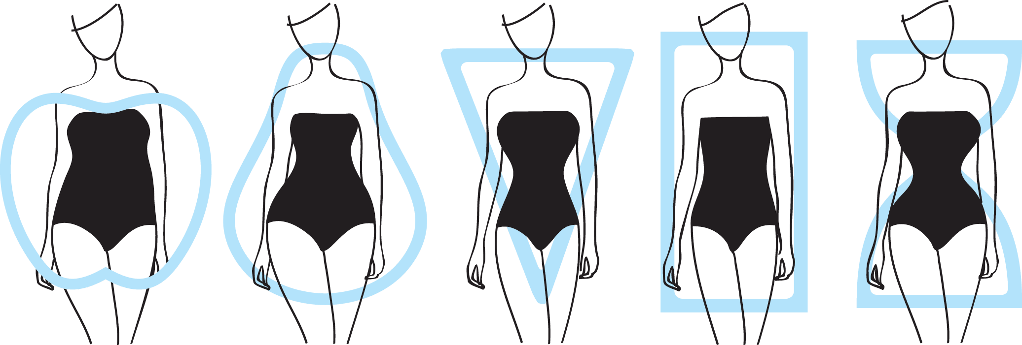 5 Body Shapes
