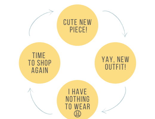 The Cycle of Closet Frustration